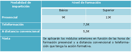 Cuadro_formacion_bonificada